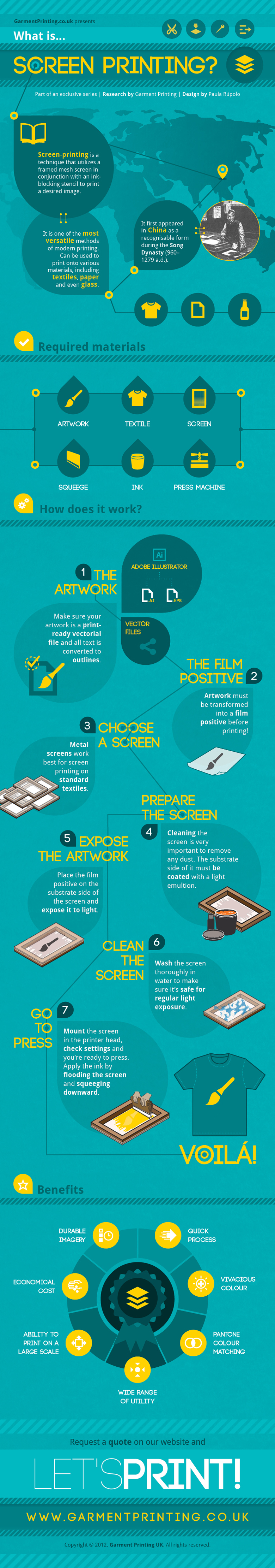 what is screen printing infographics
