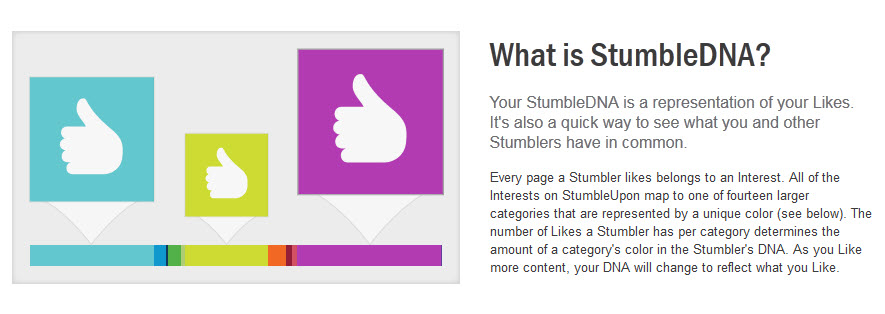 What is StumbleDNA?