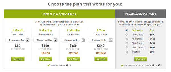 Pro subscription Plans