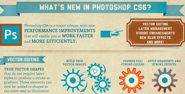 What's New in Photoshop CS6 – Infographics