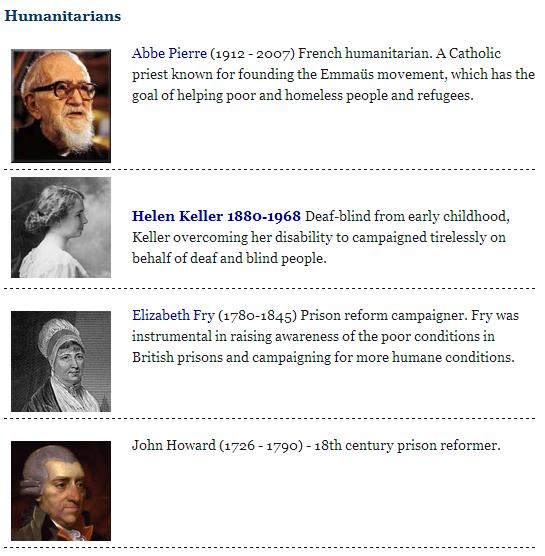 People who fought for Human Rights