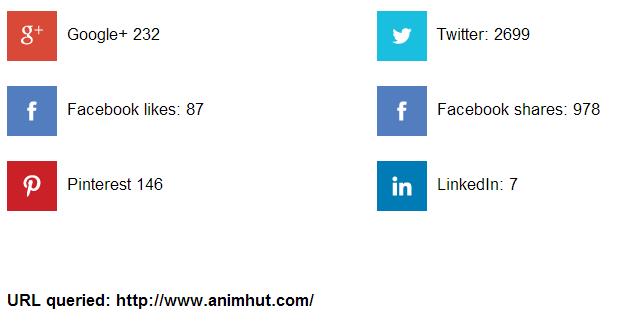 Animhut social media resource