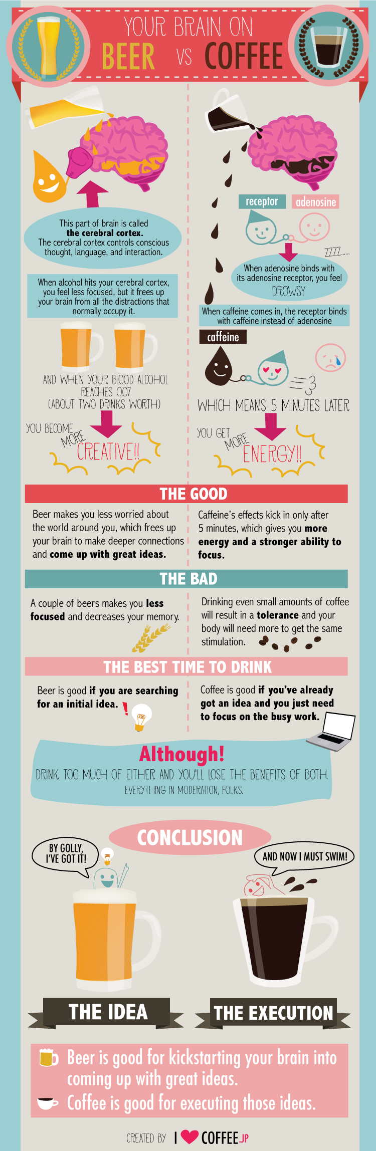 coffee and beer infographic
