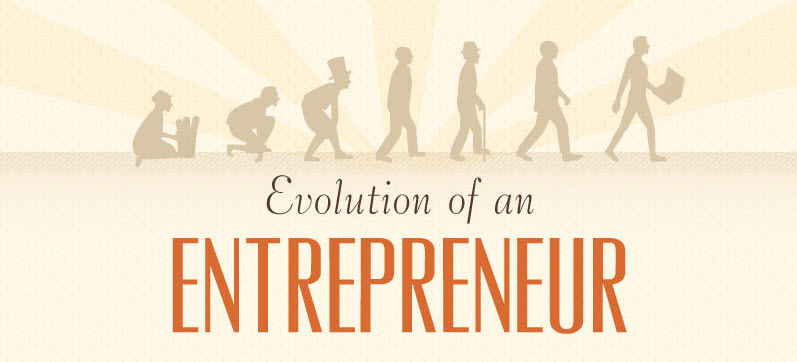 Infographic about Entrepreneurs