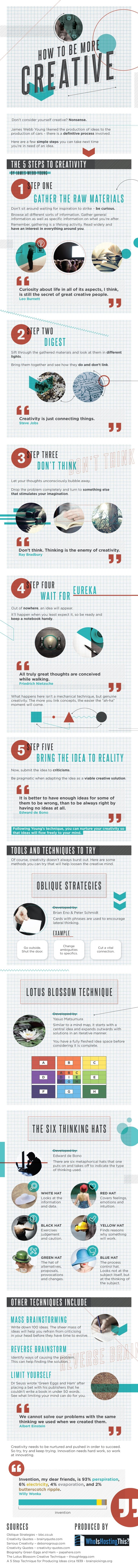 Infographic on How to stay creative
