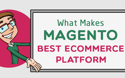 [Infographics] Why Magento is Best Ecommerce Platform ?