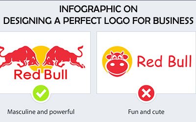How-to : Infographic on Designing Perfect Business Logo for Clients Project