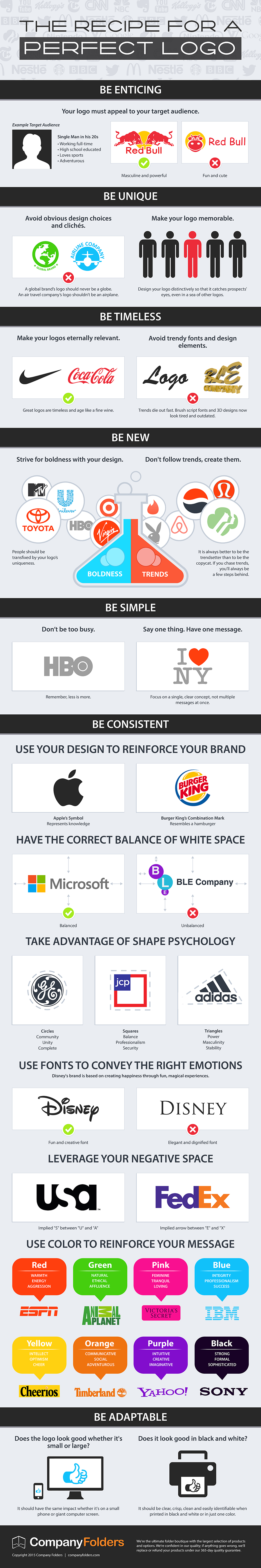 designing perfect business logo